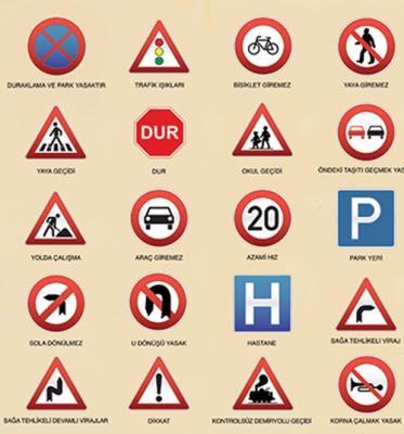Sembol Trafik İşaretleri